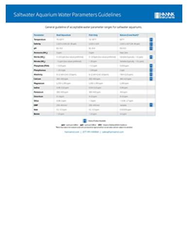 Saltwater Aquarium Water Parameters Guidelines